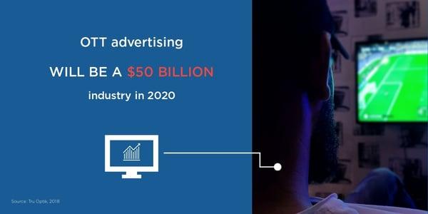 ott-advertising-industry (1)