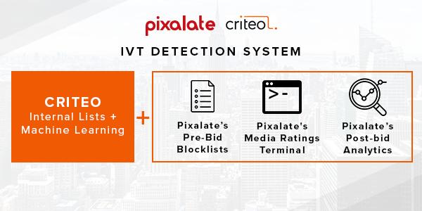 pixalate-criteo-mobile-app-qa-graphic1