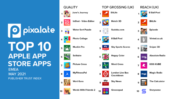 top-10-may-2021-apple-apps-emea