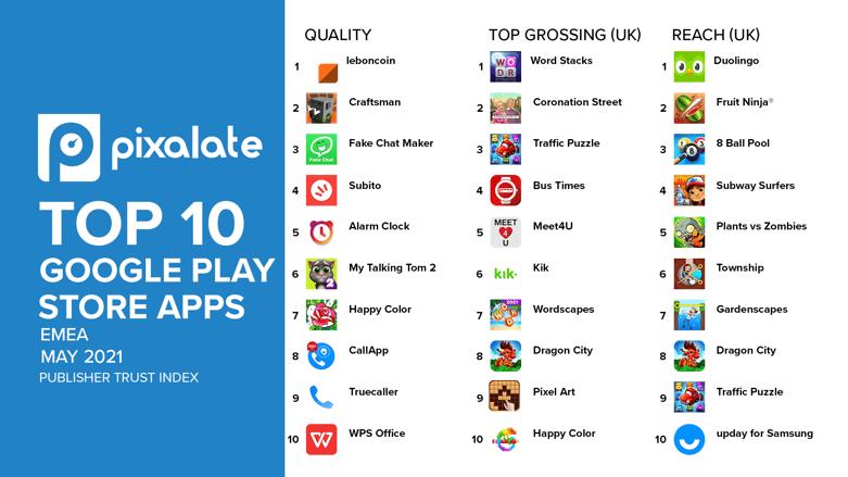 top-10-may-2021-google-apps-emea