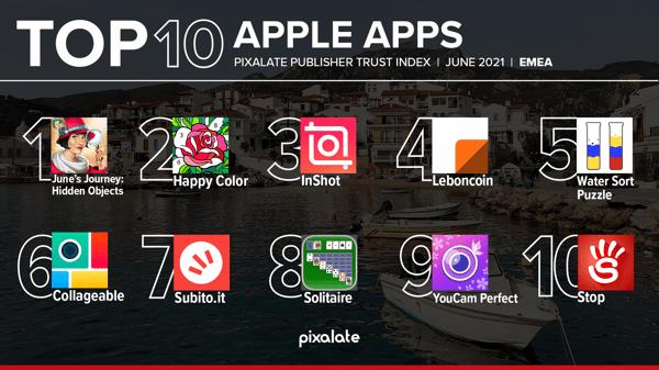 PTI Top 10 Apple App Store EMEA mobile June 2021