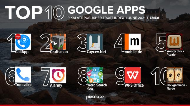 PTI Top 10 Google Play Store EMEA mobile June 2021