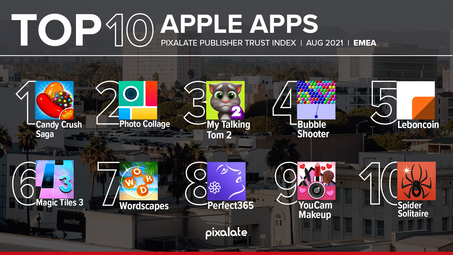 PTI mobile EMEA Apple App Store August 2021