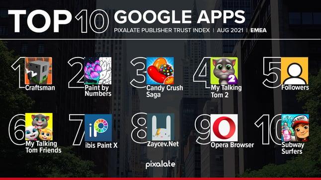 PTI mobile EMEA Google Play Store August 2021