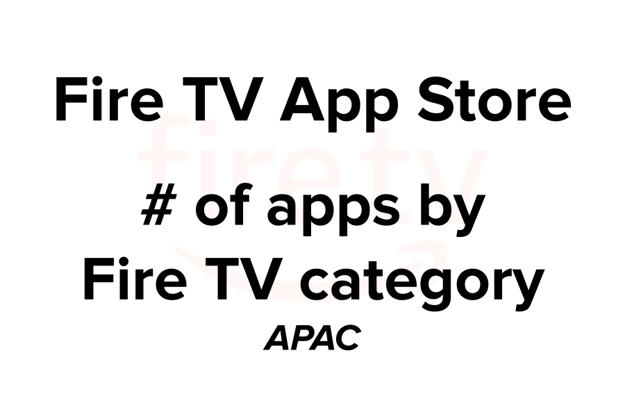 amazon-apps-category-apac-cover