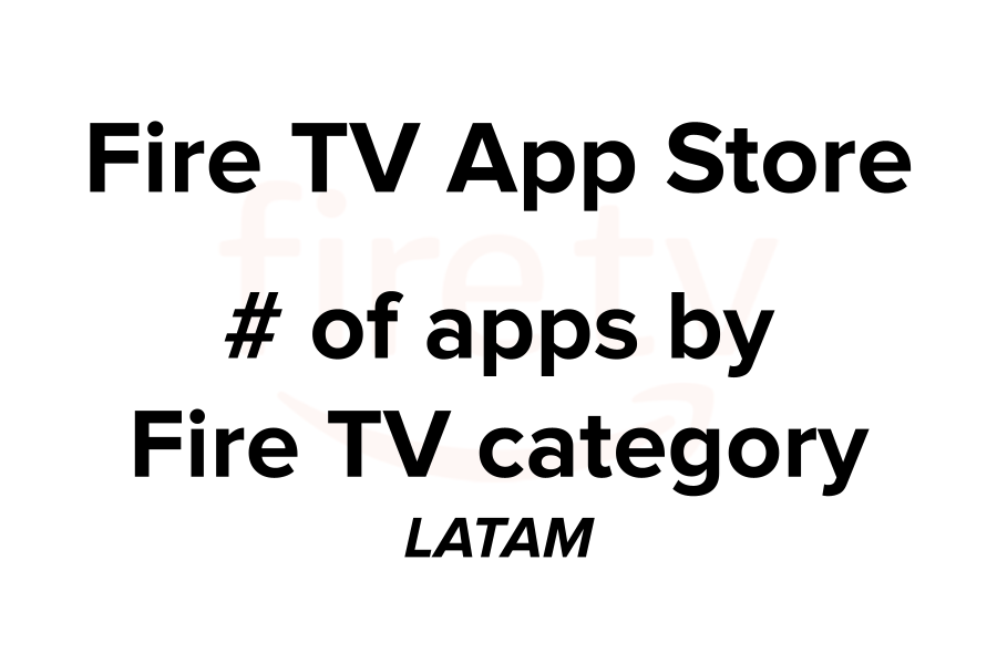 amazon-apps-category-latam-cover