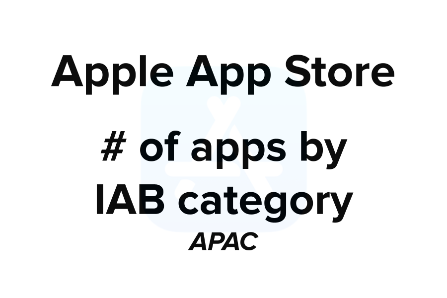 apple-apps-category-apac-cover