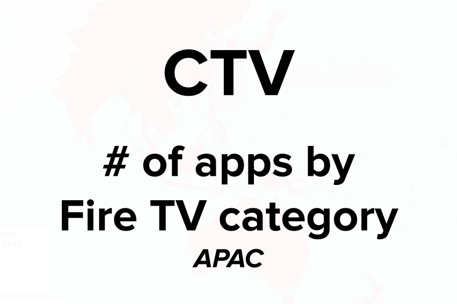 ctv-apps-amazon-category-apac-cover