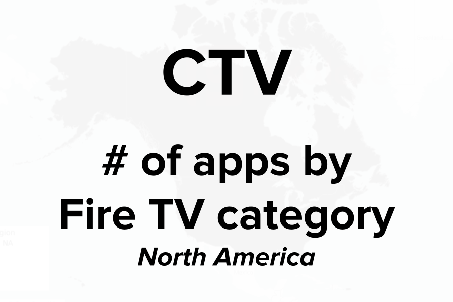 ctv-apps-amazon-category-na-cover
