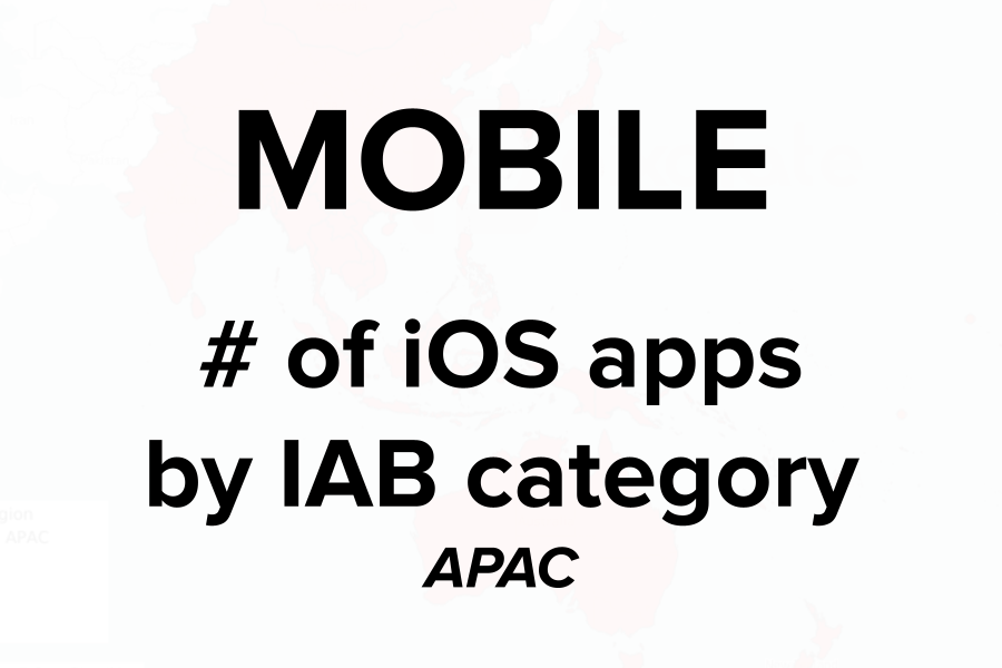 mobile-apps-ios-category-apac-cover