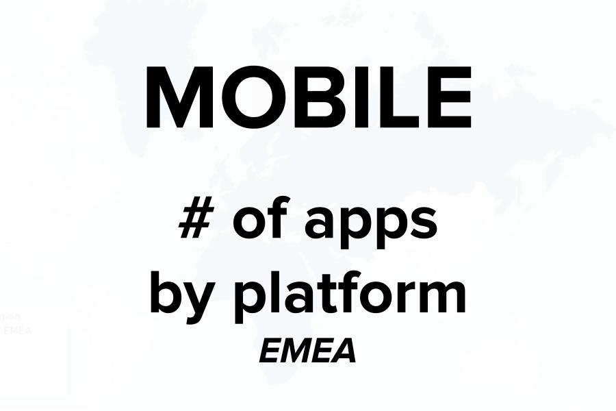 mobile-apps-platform-emea-cover