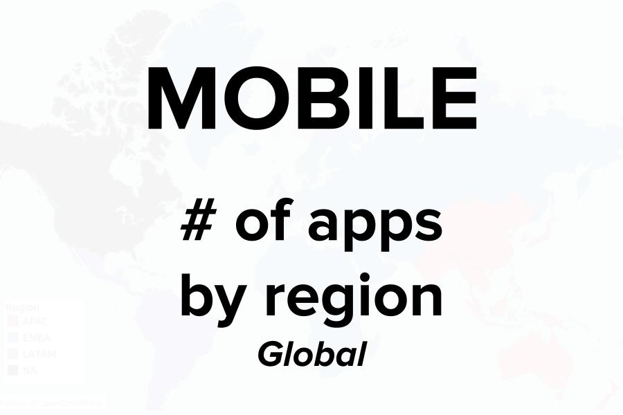 mobile-apps-region-global-cover